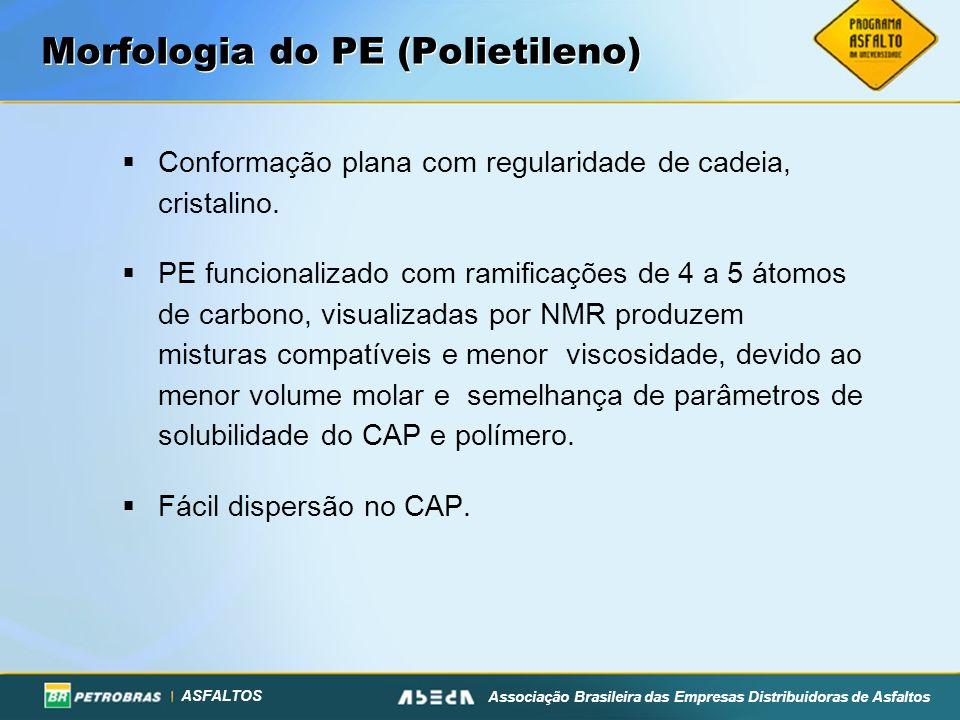 Morfologia do PE (Polietileno)