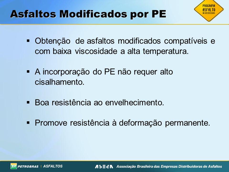 Asfaltos Modificados por PE