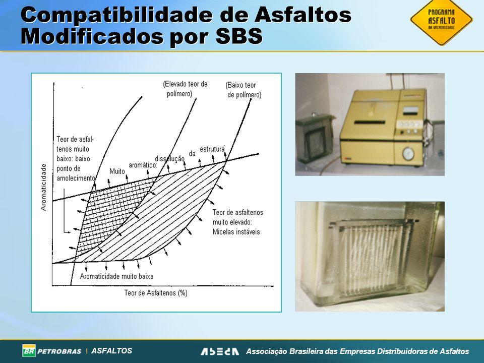 Compatibilidade de Asfaltos Modificados por SBS