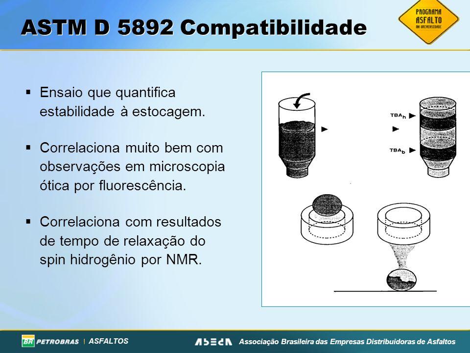 ASTM D 5892 Compatibilidade