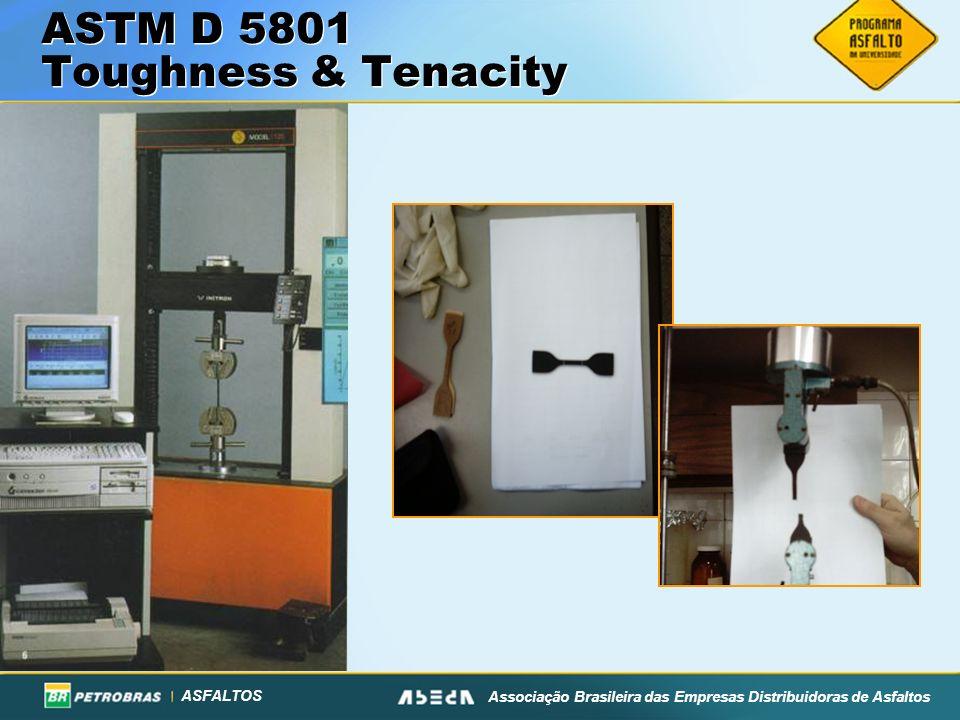 ASTM D 5801 Toughness & Tenacity