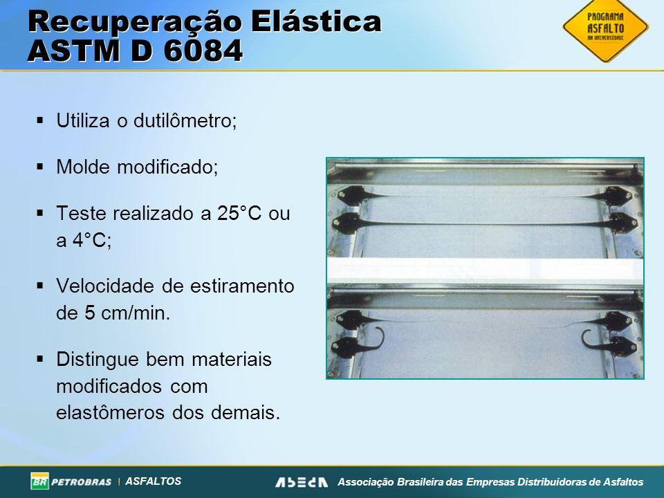 Recuperação Elástica ASTM D 6084