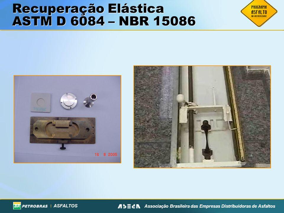 Recuperação Elástica ASTM D 6084 – NBR 15086