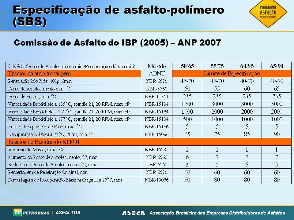 Especificação de asfalto-polímero (SBS)