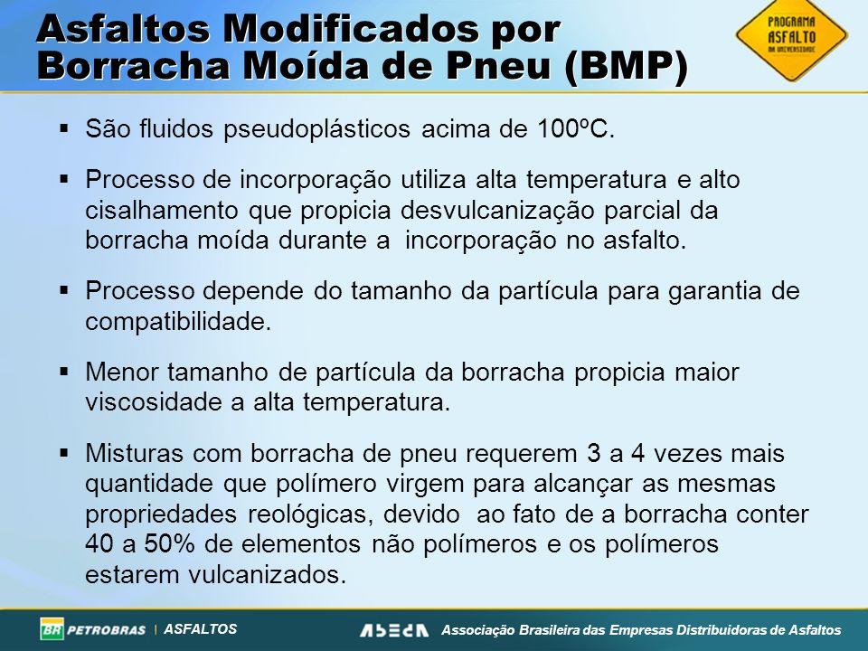 Asfaltos Modificados por Borracha Moída de Pneu (BMP)