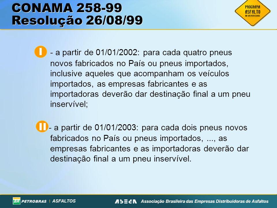 CONAMA 258-99 Resolução 26/08/99