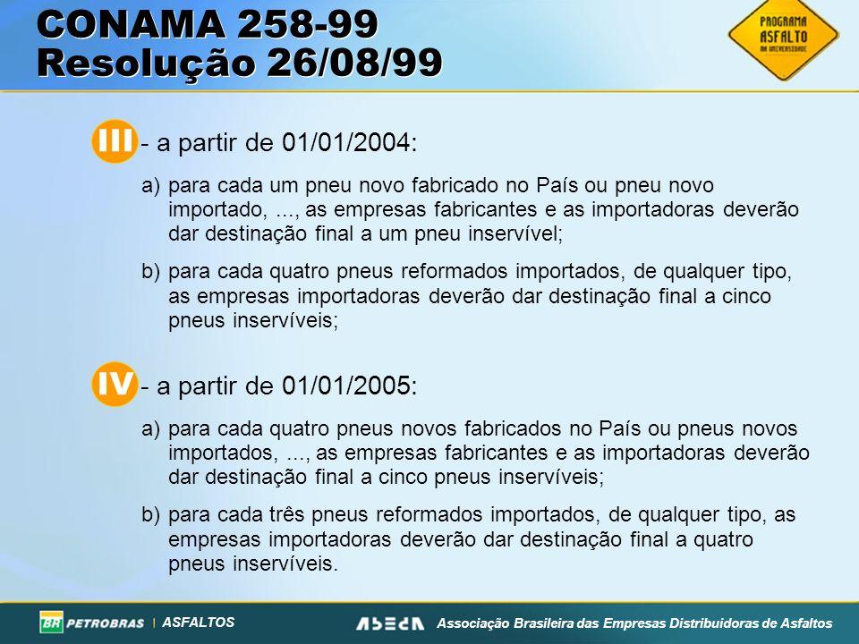 CONAMA 258-99 Resolução 26/08/99 III - a partir de 01/01/2004: