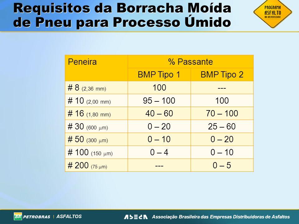 Requisitos da Borracha Moída de Pneu para Processo Úmido