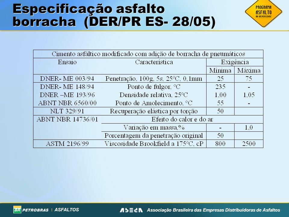 Especificação asfalto borracha (DER/PR ES- 28/05)