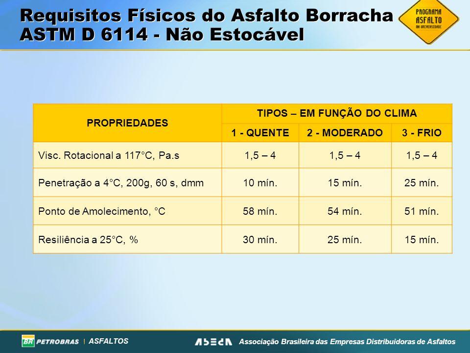 Requisitos Físicos do Asfalto Borracha ASTM D 6114 - Não Estocável