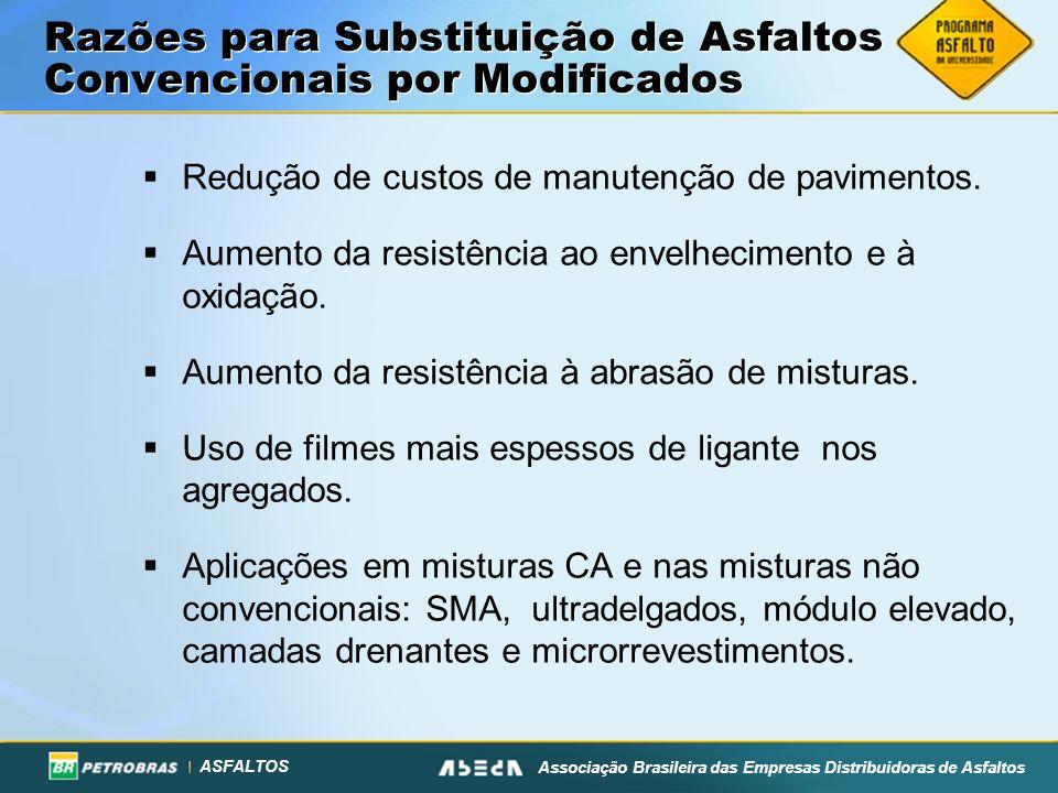 Razões para Substituição de Asfaltos Convencionais por Modificados