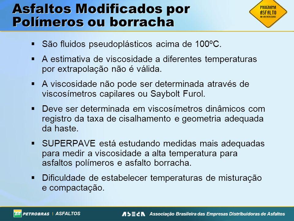 Asfaltos Modificados por Polímeros ou borracha