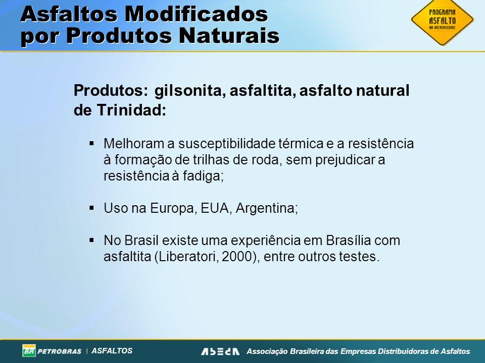 Asfaltos Modificados por Produtos Naturais
