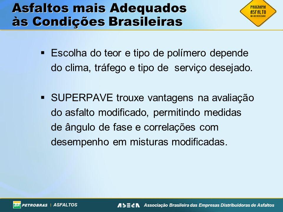 Asfaltos mais Adequados às Condições Brasileiras