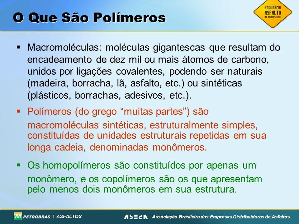 O Que São Polímeros