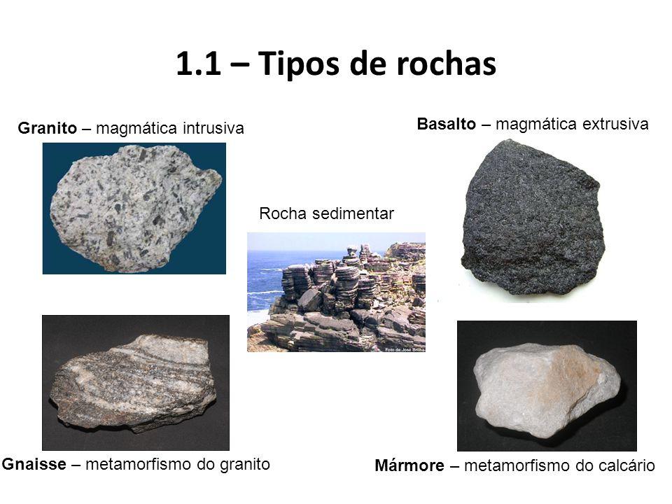Cap tulo 7 estrutura geol gica ppt video online carregar for Tipos de encimeras de granito
