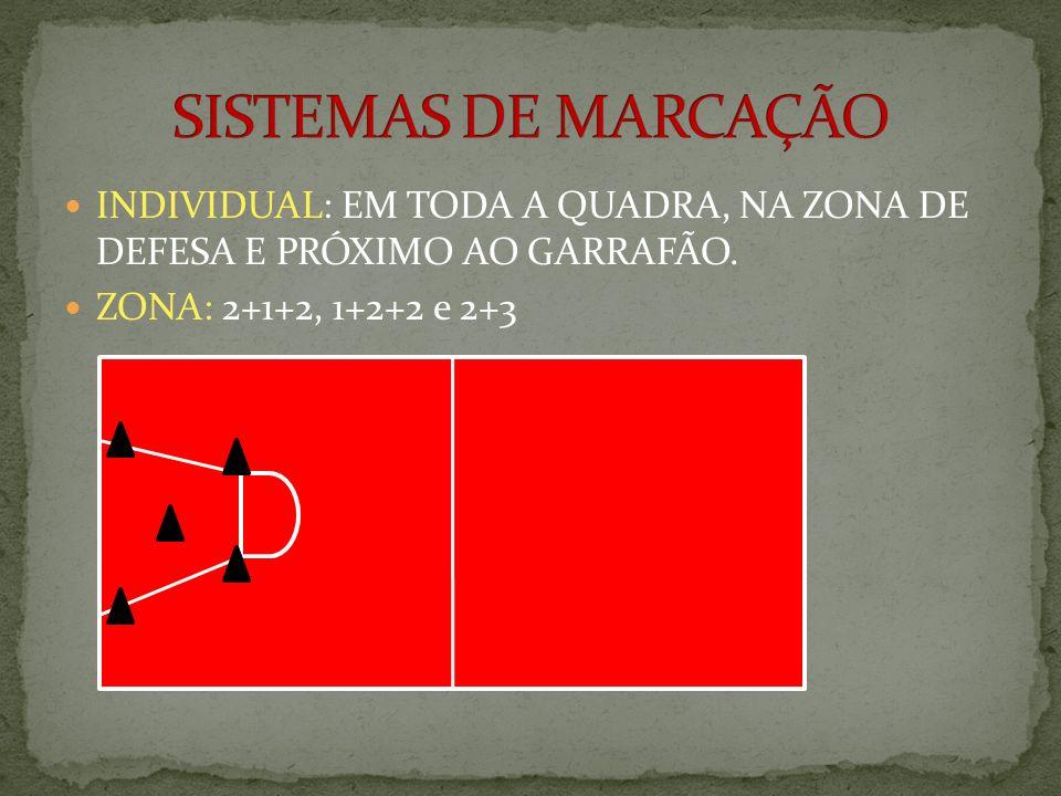 SISTEMAS DE MARCAÇÃO INDIVIDUAL: EM TODA A QUADRA, NA ZONA DE DEFESA E PRÓXIMO AO GARRAFÃO.
