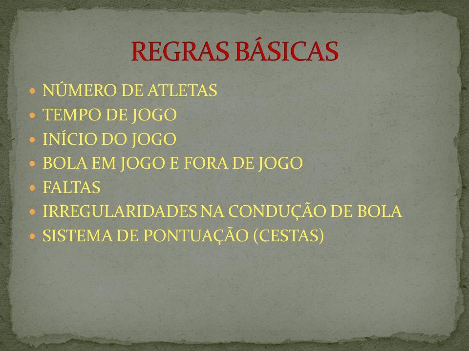 REGRAS BÁSICAS NÚMERO DE ATLETAS TEMPO DE JOGO INÍCIO DO JOGO
