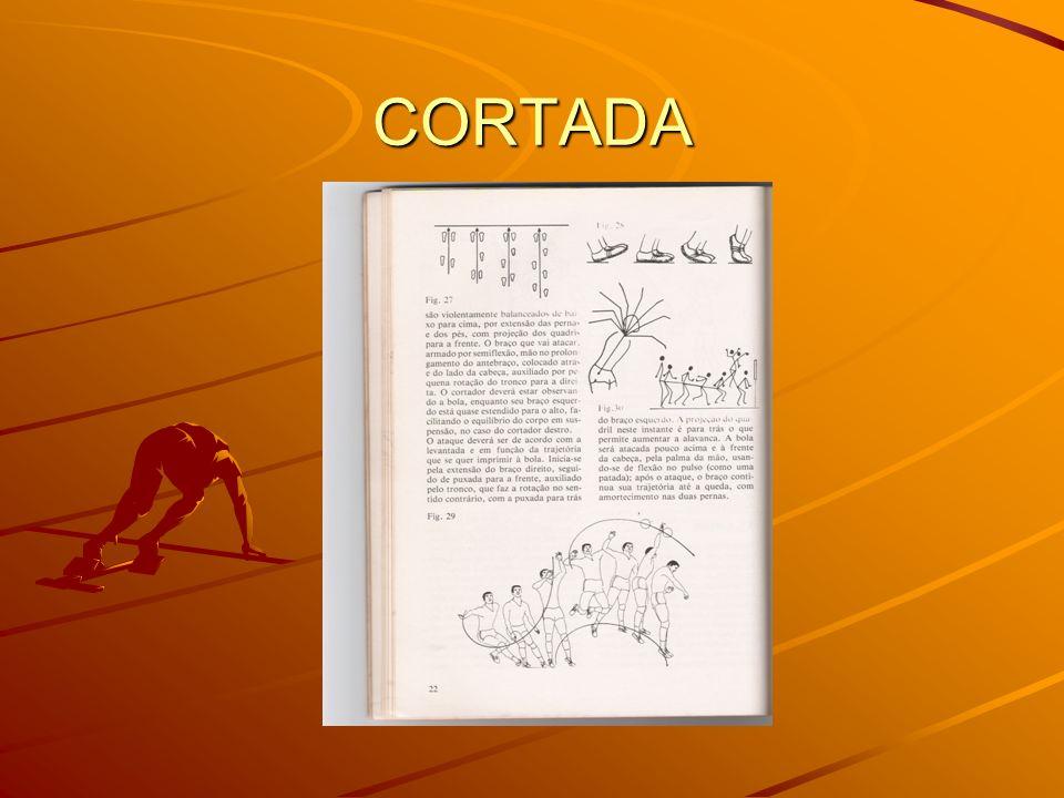 CORTADA