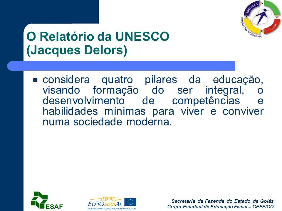 O Relatório da UNESCO (Jacques Delors)