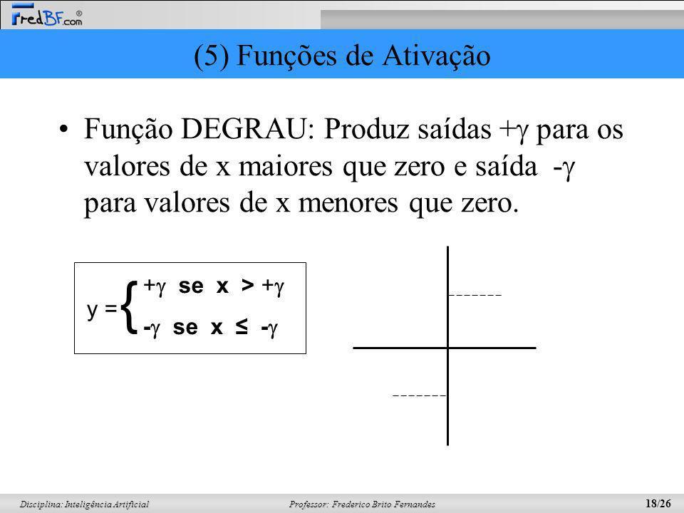 { (5) Funções de Ativação
