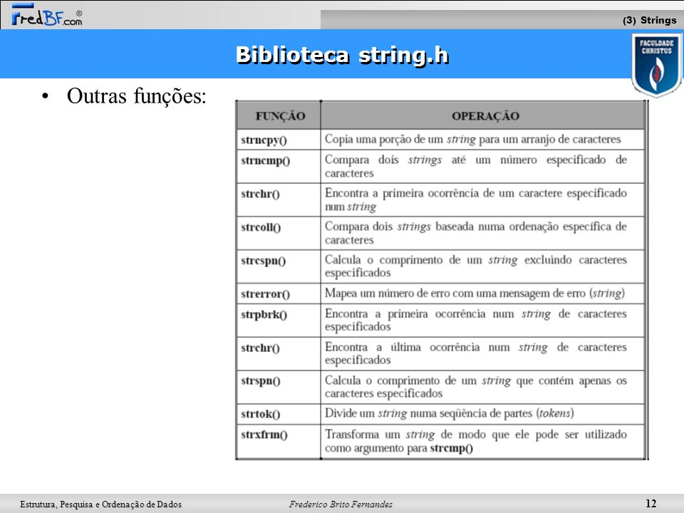 (3) Strings Biblioteca string.h Outras funções: