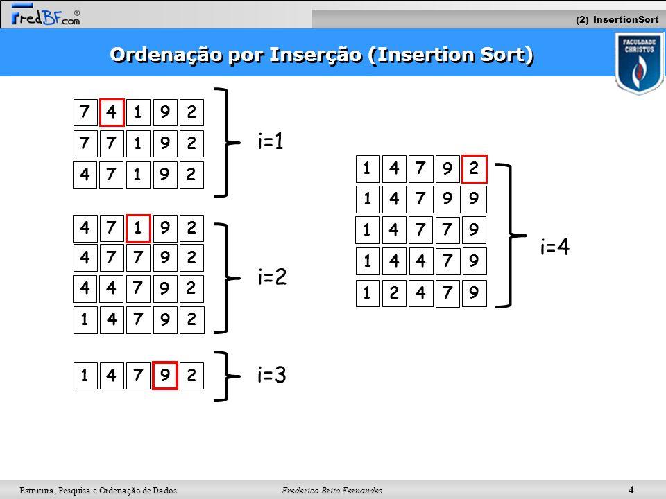 Ordenação por Inserção (Insertion Sort)