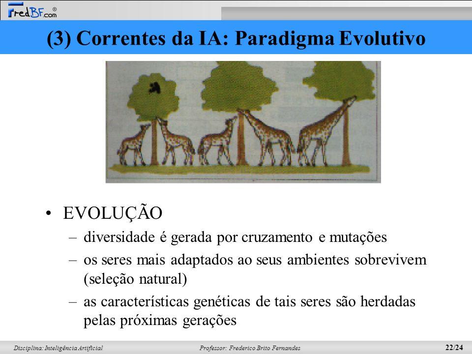 (3) Correntes da IA: Paradigma Evolutivo