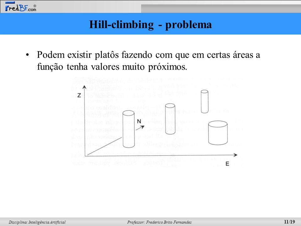 Hill-climbing - problema