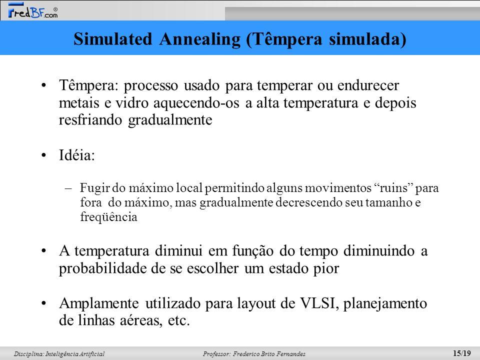 Simulated Annealing (Têmpera simulada)