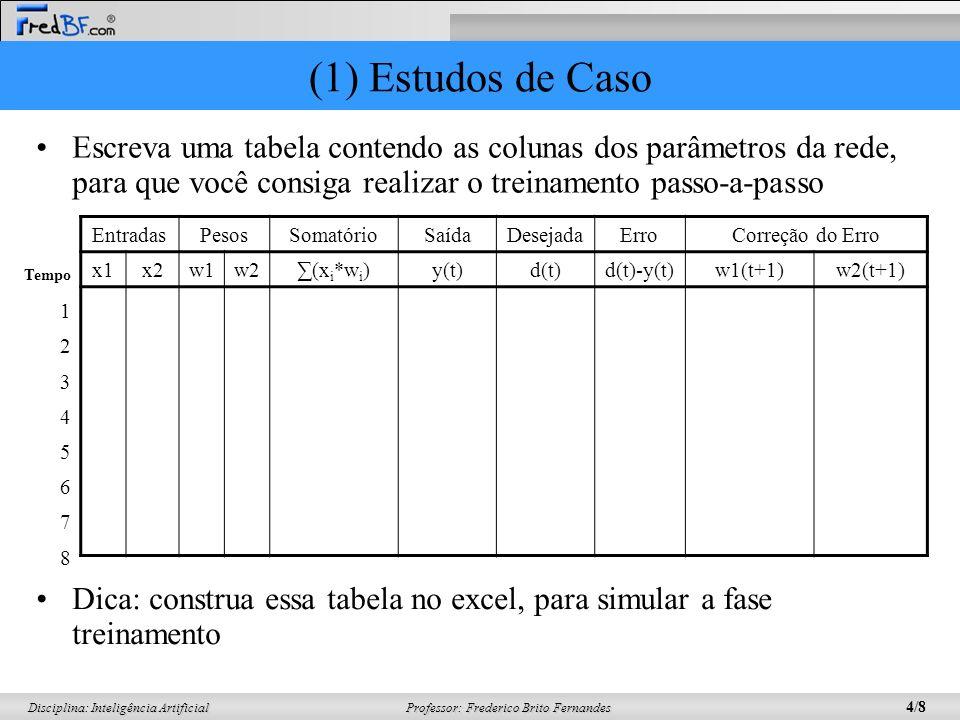 (1) Estudos de Caso Escreva uma tabela contendo as colunas dos parâmetros da rede, para que você consiga realizar o treinamento passo-a-passo.