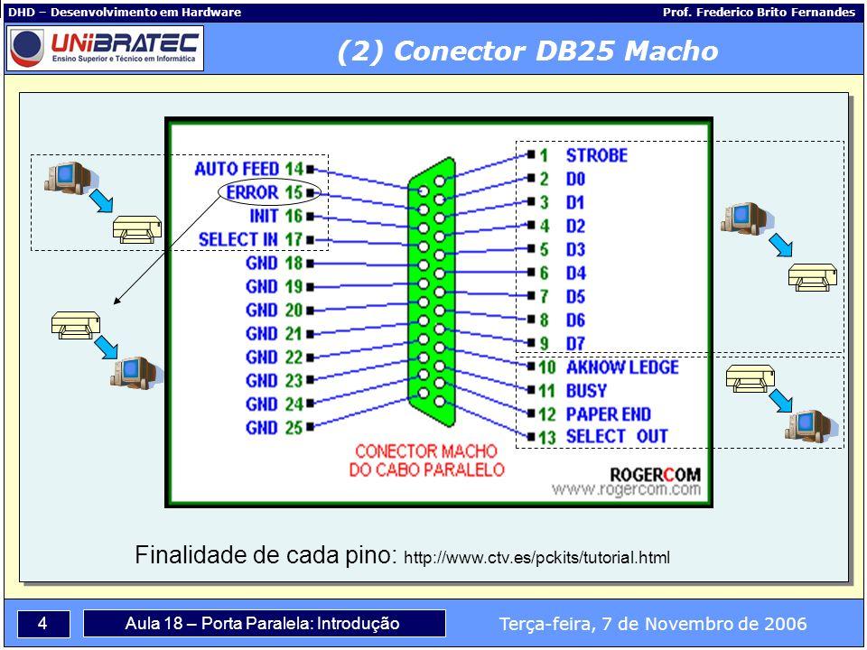 (2) Conector DB25 Macho Finalidade de cada pino: http://www.ctv.es/pckits/tutorial.html