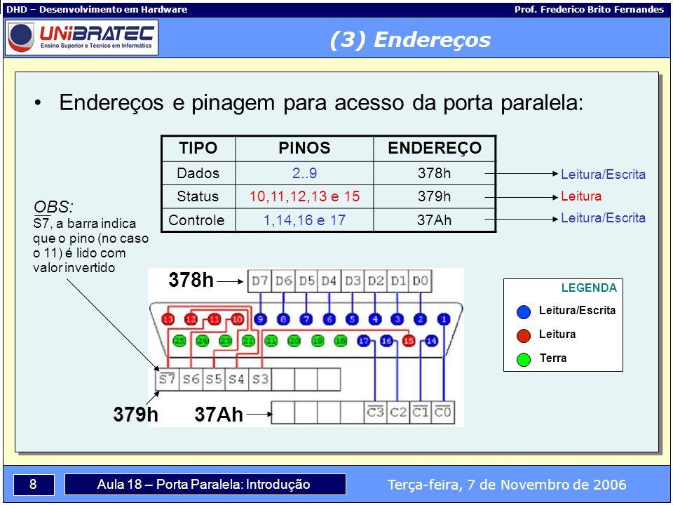 Endereços e pinagem para acesso da porta paralela: