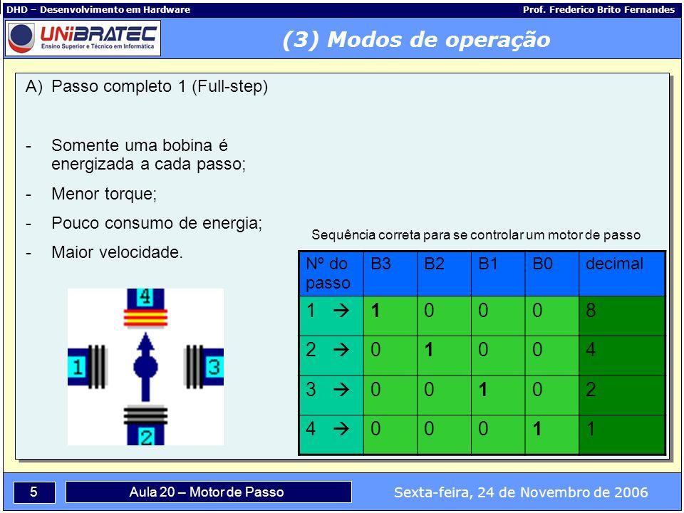 (3) Modos de operação 1  1 8 2  4 3  2 4 