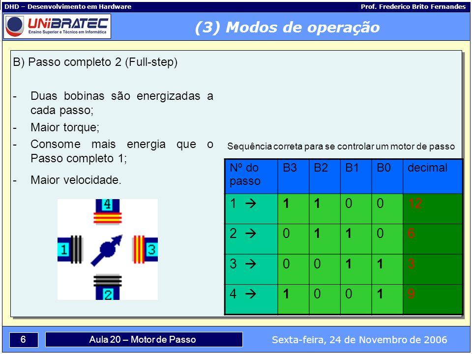 (3) Modos de operação 1  1 12 2  6 3  3 4  9