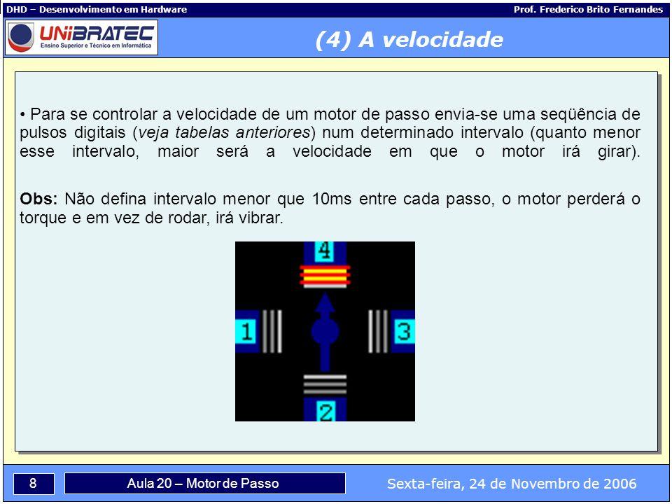 (4) A velocidade