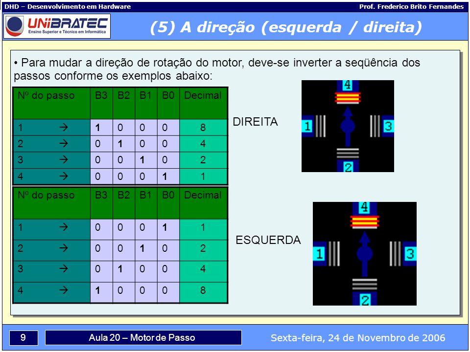 (5) A direção (esquerda / direita)