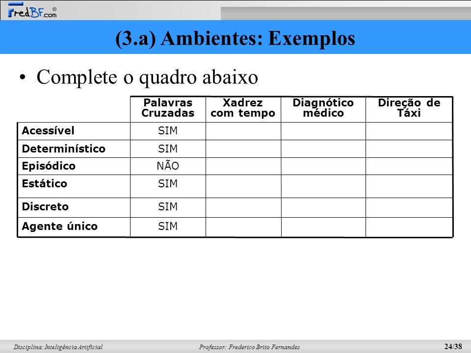 (3.a) Ambientes: Exemplos