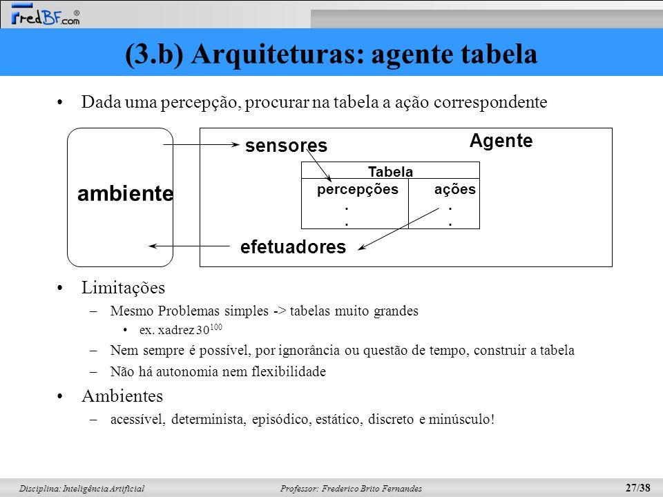(3.b) Arquiteturas: agente tabela