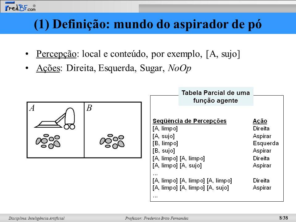 (1) Definição: mundo do aspirador de pó