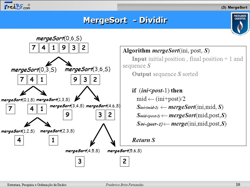 MergeSort - Dividir 7 4 1 9 3 2 Algorithm mergeSort(ini, post, S)