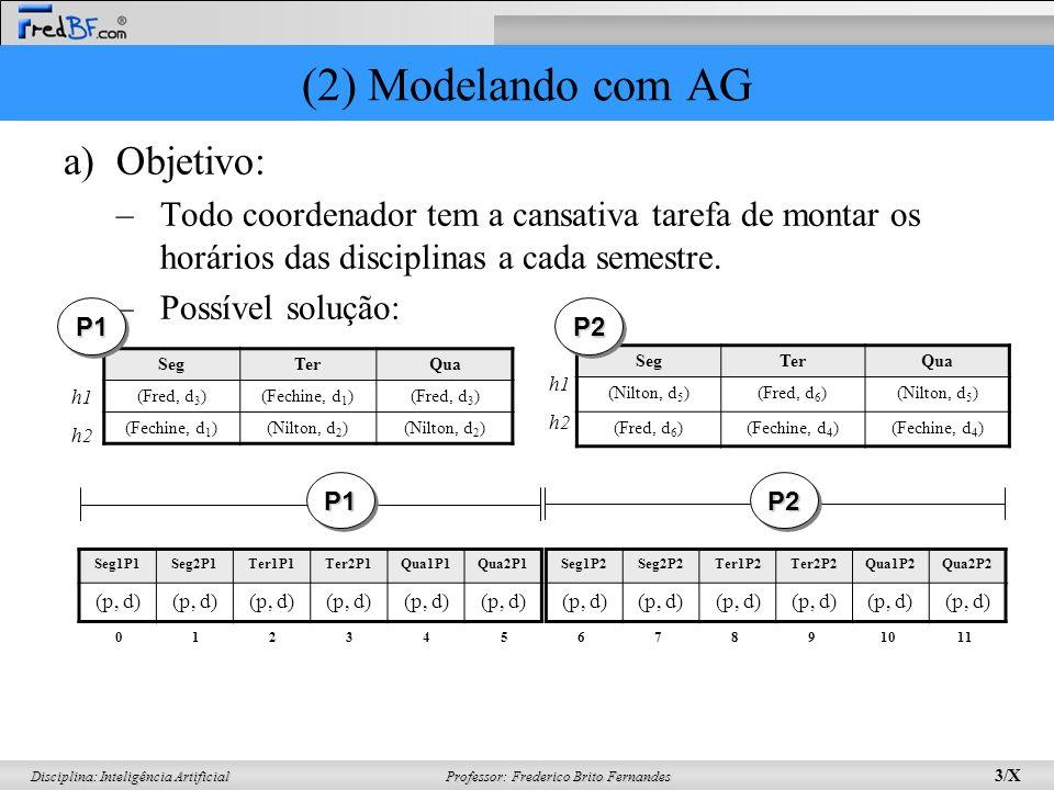 (2) Modelando com AG Objetivo: