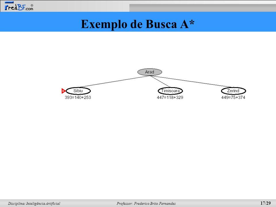 Exemplo de Busca A*