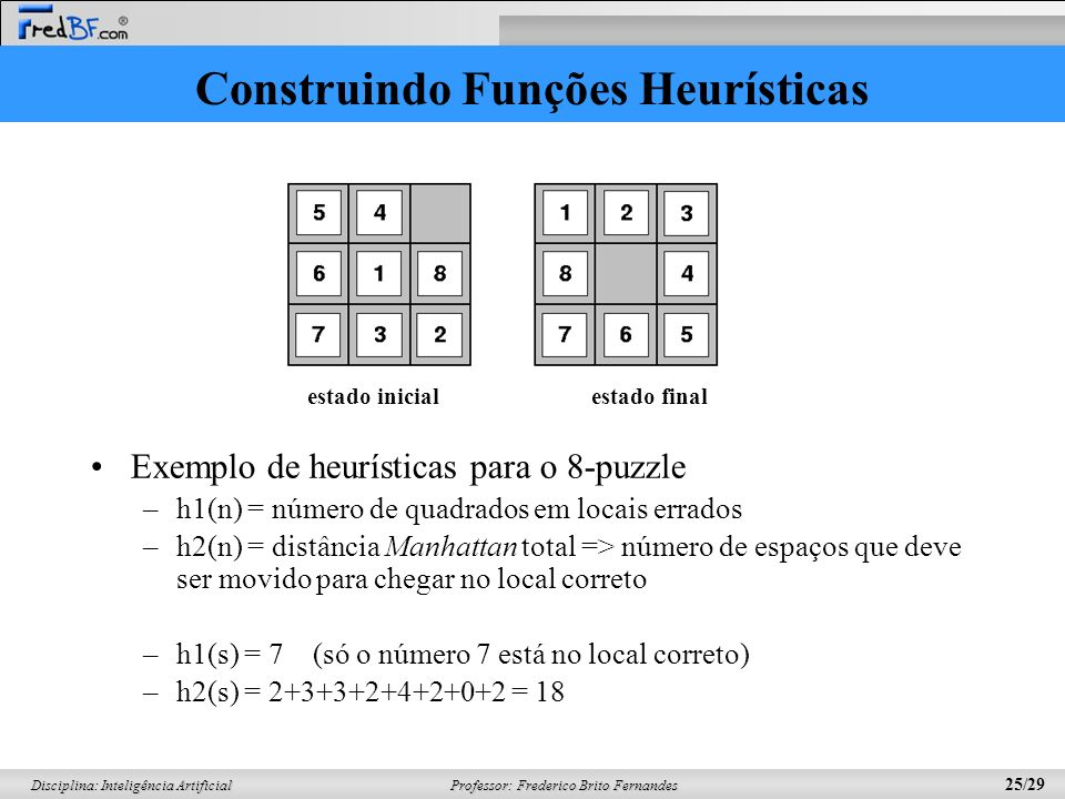Construindo Funções Heurísticas