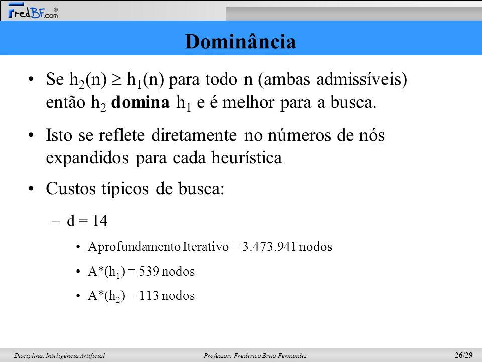 Dominância Se h2(n)  h1(n) para todo n (ambas admissíveis) então h2 domina h1 e é melhor para a busca.