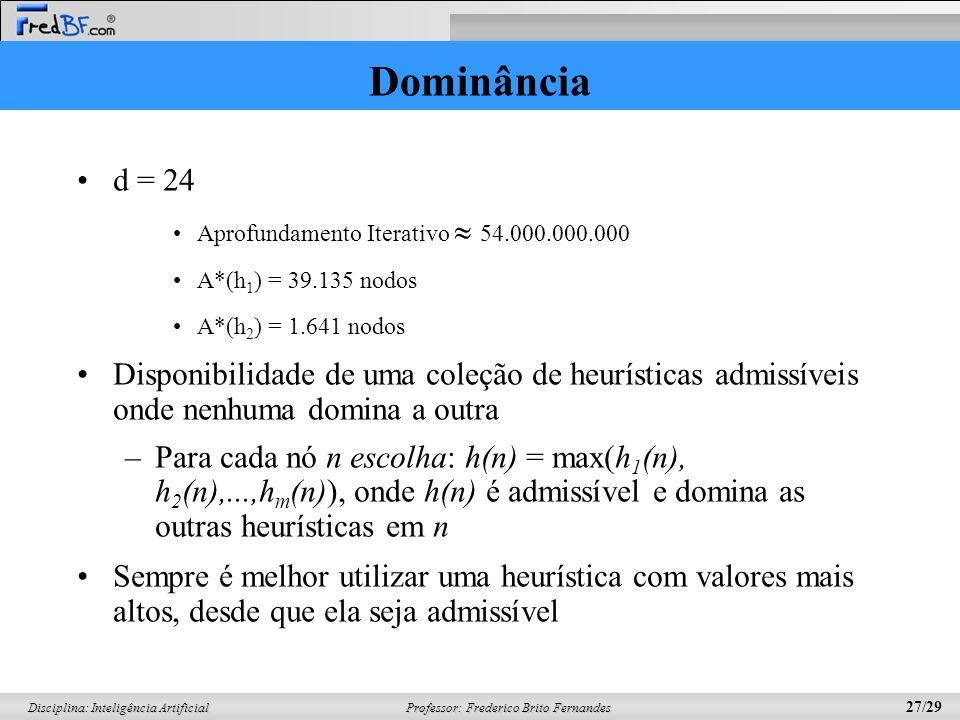 Dominância d = 24. Aprofundamento Iterativo  54.000.000.000. A*(h1) = 39.135 nodos. A*(h2) = 1.641 nodos.
