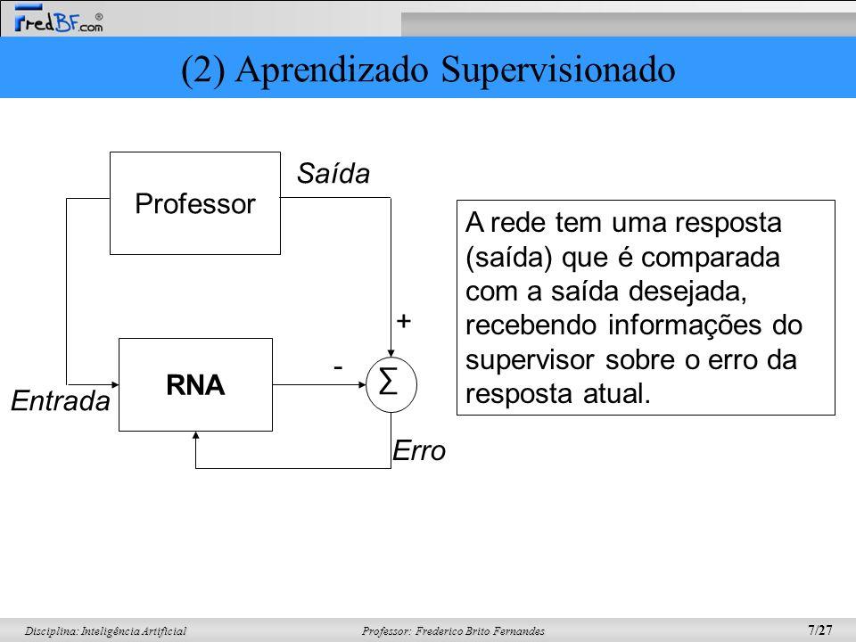 (2) Aprendizado Supervisionado
