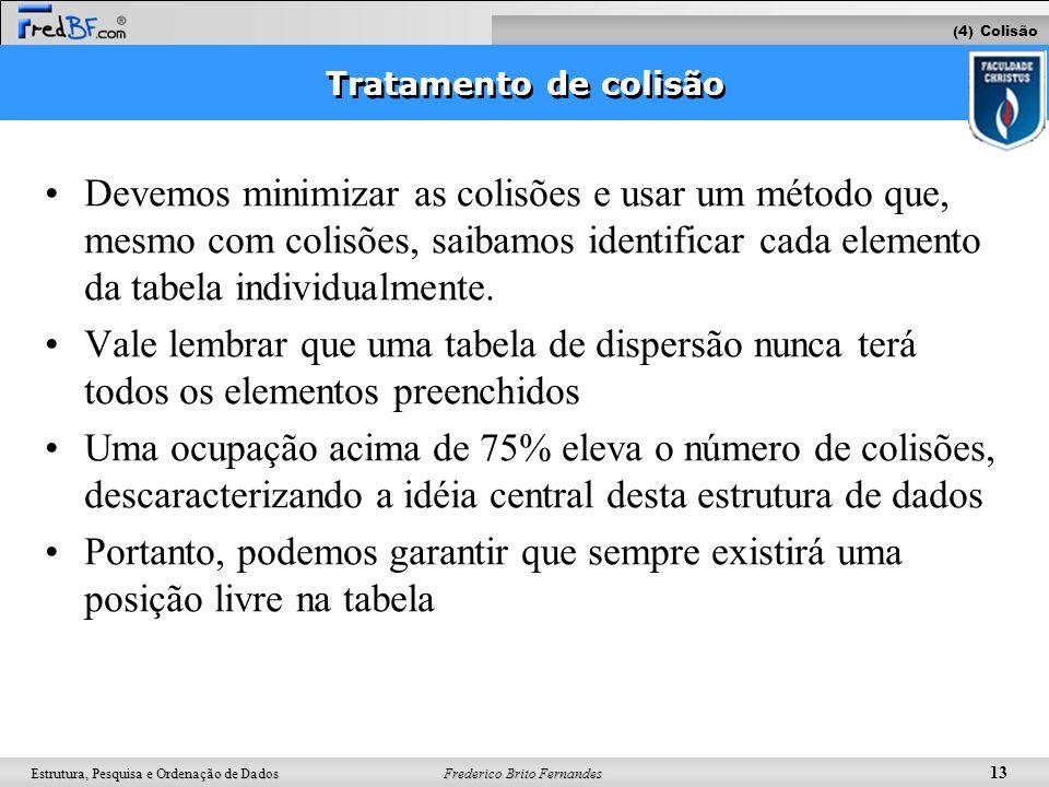(4) Colisão Tratamento de colisão.