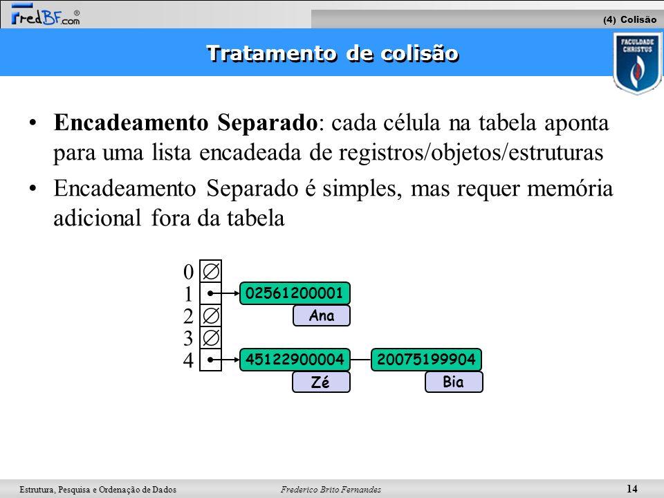 (4) ColisãoTratamento de colisão. Encadeamento Separado: cada célula na tabela aponta para uma lista encadeada de registros/objetos/estruturas.