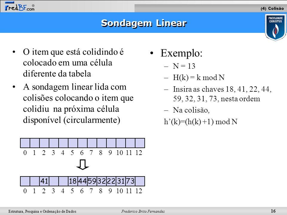 (4) ColisãoSondagem Linear. O item que está colidindo é colocado em uma célula diferente da tabela.
